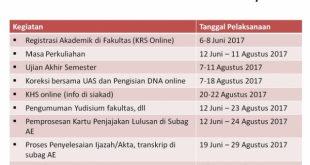 Pengumumam Akademik Semester Pendek 2016/2017