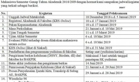 Jadwal Akademik Genap 2018-2019