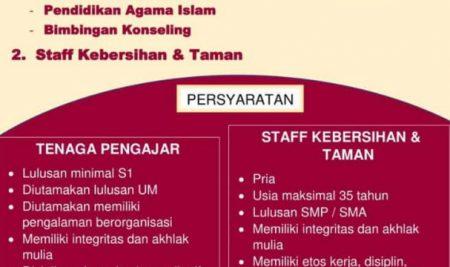Lowongan Guru SMP Lab UM