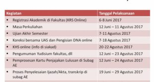 Pengumumam Akademik Semester Pendek 2016-2017