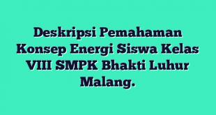 Deskripsi Pemahaman Konsep Energi  Siswa Kelas VIII SMPK Bhakti Luhur Malang.